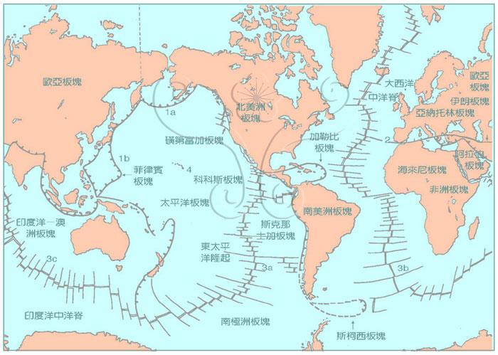 (1-b)日本-马里亚纳群岛分支;(2)地中海-喜马拉雅山火山带;(3)中洋脊